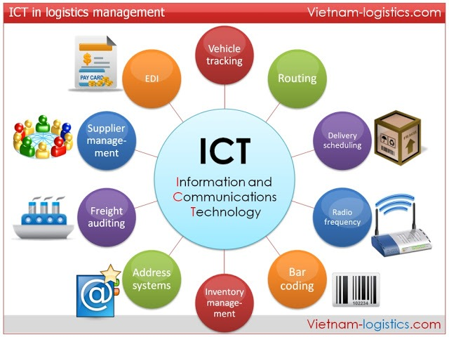 ICT-logistics-management