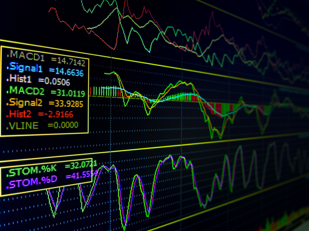 stock index Stock market index, stock chart, global stock market, world market index.