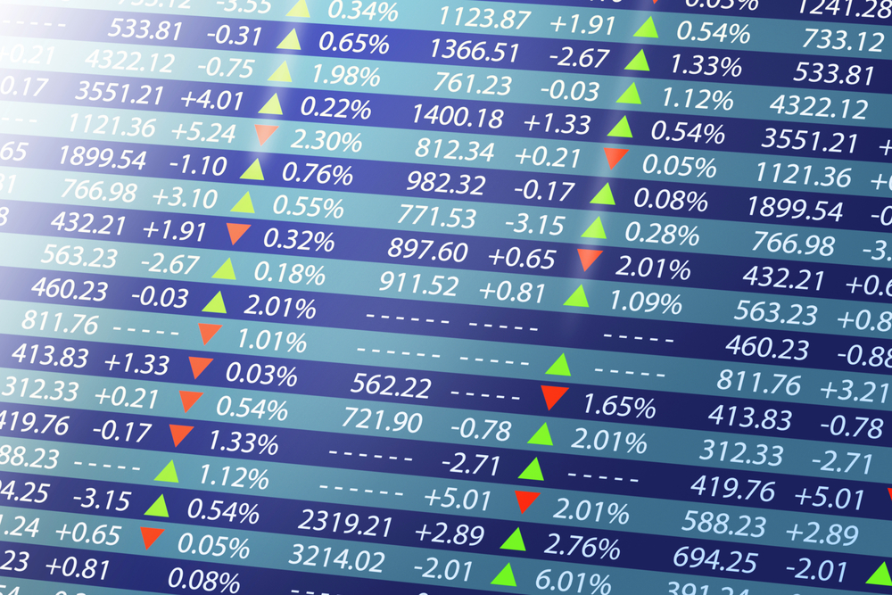 Dividend Distribution Drove Down BSI by 0.64% on Friday
