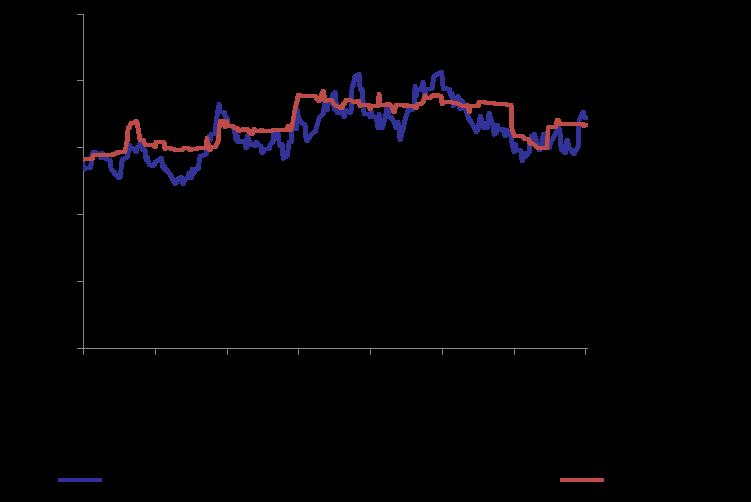 Lebanese Eurobonds Market Remain Stagnant on Thursday