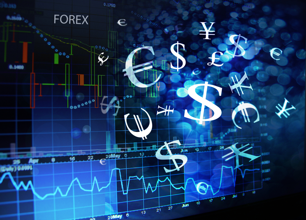 Actual interest rates forex
