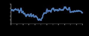 ase graph