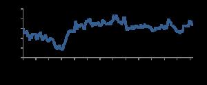 ase-graph-blog