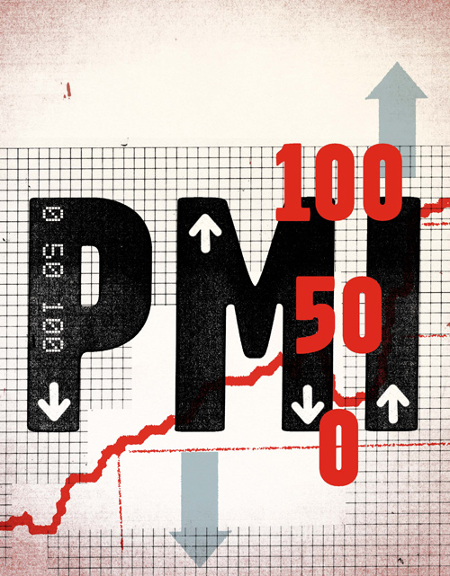 The PMI: a Predictive Power for Economic Growth?