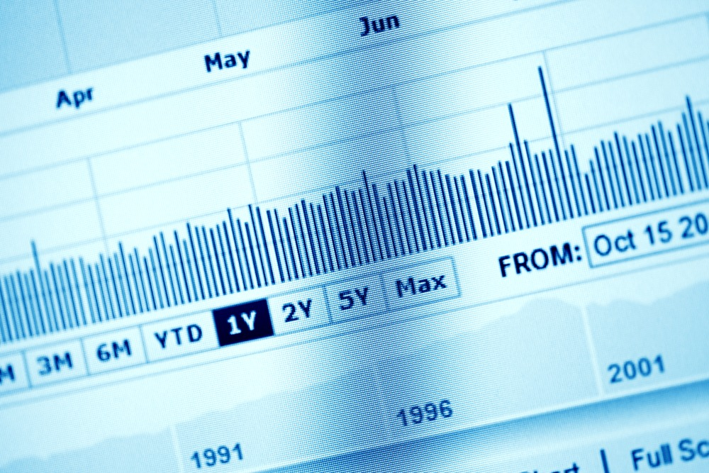 BLOM Stock Index Boosted By Banking Stocks.